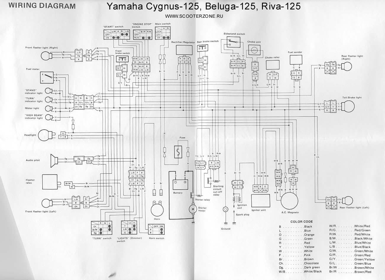Цветная схема электрооборудования одного из самых По ссылке (ниже) вы можете скачать схемы электрооборудования Honda...